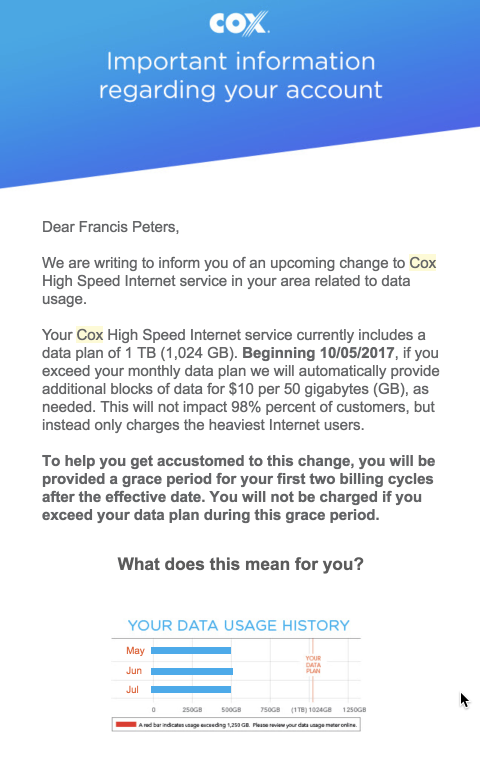 Cox Cable email
